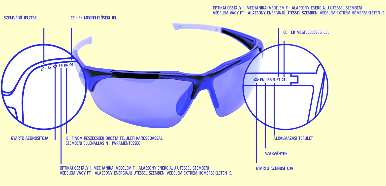Munkavédelmi szemüvegek jelölései 5b6cbf7bbc