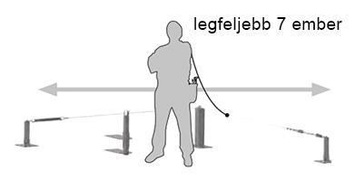 P1-telepitett-zuhanasvedelmi-rendszer-icon-better